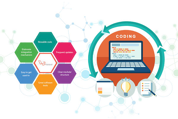Laravel Development Company Delhi NCR