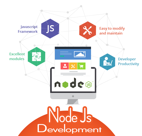 Node js Development Company Delhi NCR