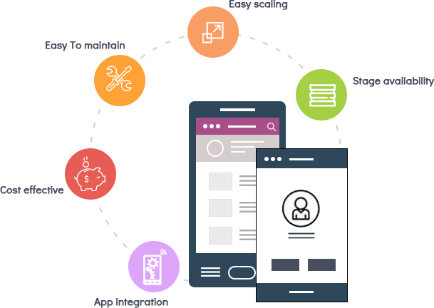 Hybrid App Development Services