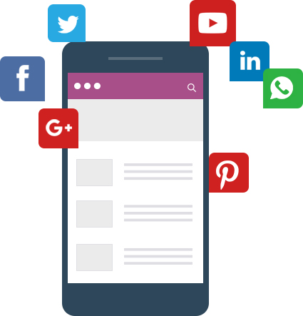 Social Media Management Services in Delhi, India